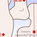 汗かき・多汗症に効くツボ~全身(身柱・復溜・大包)編~