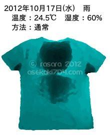 20121017@運動してTシャツの汗ジミを記録しよう法