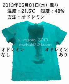 20130501@運動してTシャツの汗ジミを記録しよう法