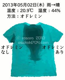 20130502@運動してTシャツの汗ジミを記録しよう法