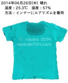 20140626@運動してTシャツの汗ジミを記録しよう法