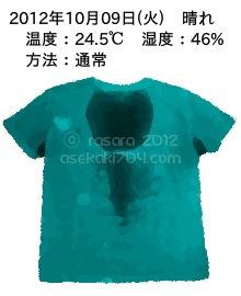 20121009@運動してTシャツの汗ジミを記録しよう法
