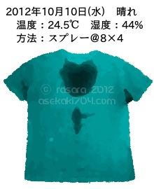 20121010@運動してTシャツの汗ジミを記録しよう法