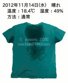 20121114@運動してTシャツの汗ジミを記録しよう法
