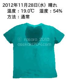 20121128@運動してTシャツの汗ジミを記録しよう法