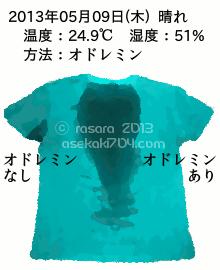 20130509@運動してTシャツの汗ジミを記録しよう法