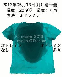 20130513@運動してTシャツの汗ジミを記録しよう法