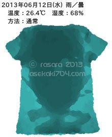 20130612@運動してTシャツの汗ジミを記録しよう法