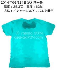 20140624@運動してTシャツの汗ジミを記録しよう法